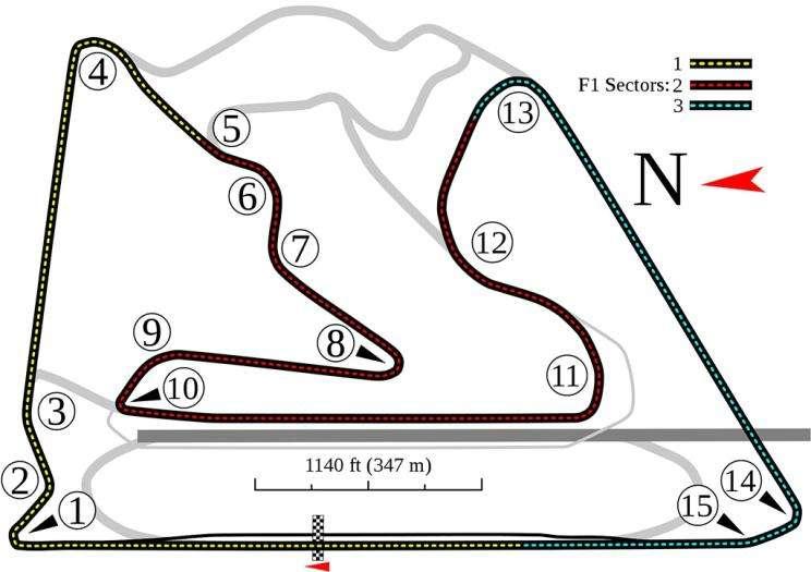 巴林国际赛道