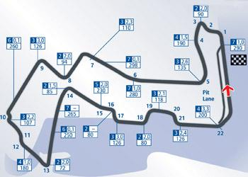 新加坡赛道
