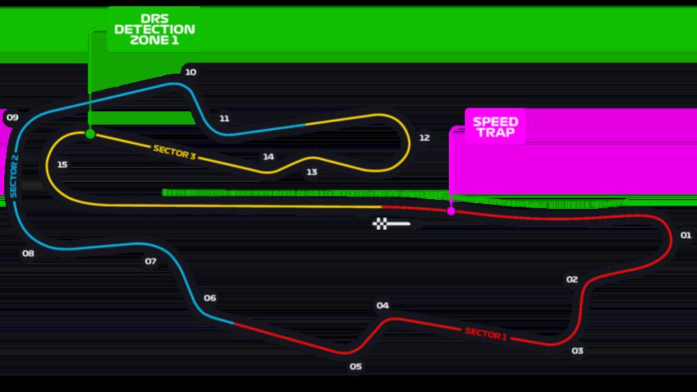 F1托斯卡纳大奖赛前瞻:详解穆杰罗赛道