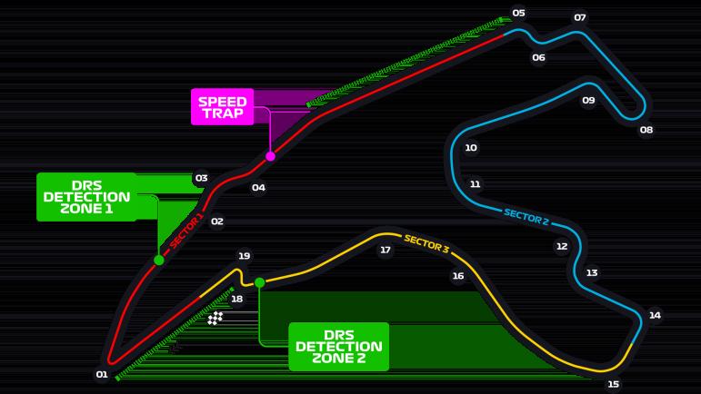 F1比利时大奖赛斯帕赛道介绍