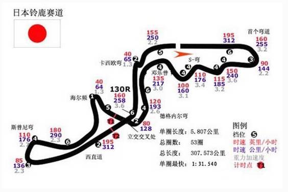 F1日本大奖赛铃鹿赛车场介绍
