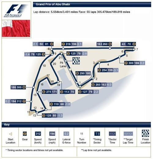 F1阿联酋大奖赛阿布扎比亚斯码头赛道