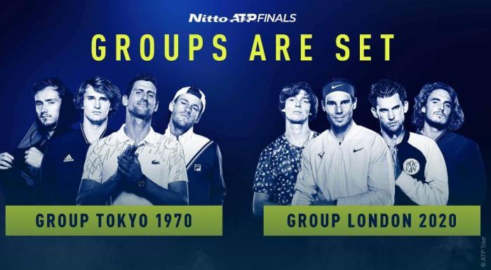 ATP年终总决赛冠军角逐,谁将是2020年ATP年终总冠军