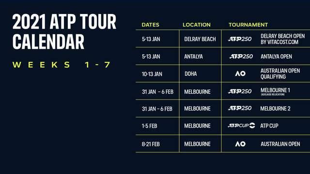2021赛季ATP赛程公布,ATP挑战赛将于1月18日开打
