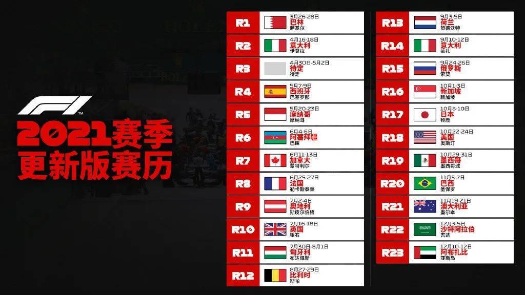 F1官宣2021年最新赛历:F1中国站将延期举办