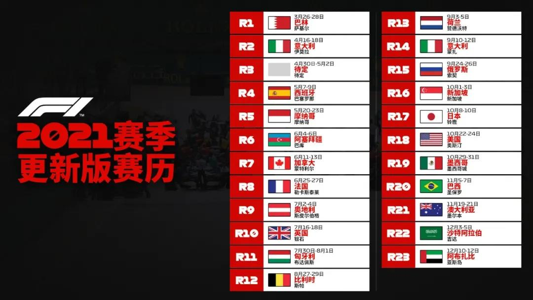 2021赛季F1赛历将调整,F1中国站空缺由葡萄牙替补