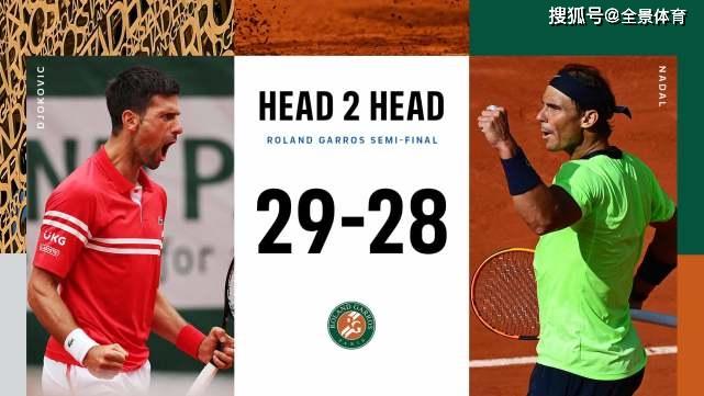 2021法网半决赛上演巅峰对决,德纳决谁是赢家