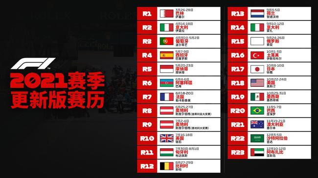 F1土耳其站加入2021F1更新版赛历:F1中国大奖赛继续延期