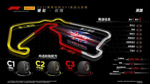 F1冲刺赛首秀,全新规则全新后轮