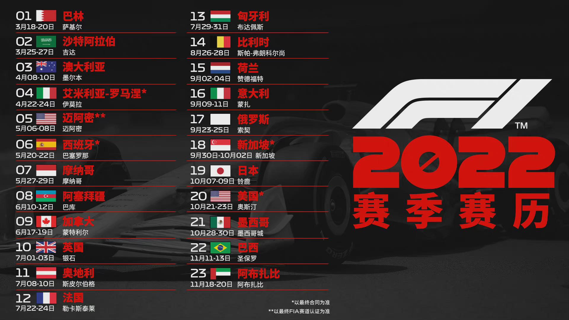 F1中国大奖赛缺席2022F1赛历:一旦条件允许会尽快回归