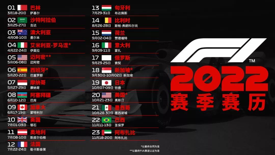 2022年F1赛程公布:F1中国大奖赛暂不在列